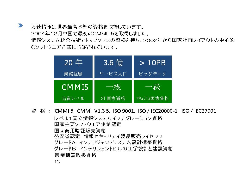万達信息3